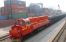 出口货物国际铁路联运的程序如何?