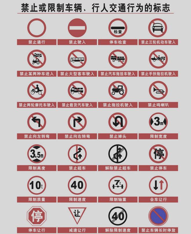 2015新交规交通标志