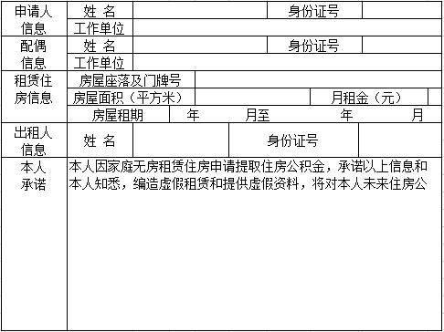 太原职工租赁住房提取公积金政策
