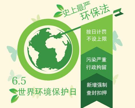 2015年新环境保护法全文