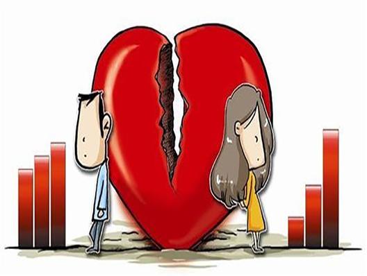 夫妻感情破裂有哪些情形