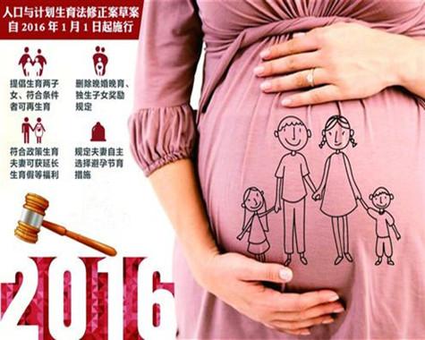 人口与计划生育法