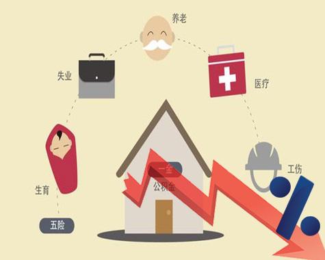 2016年阶段性降低社保费率规定汇总