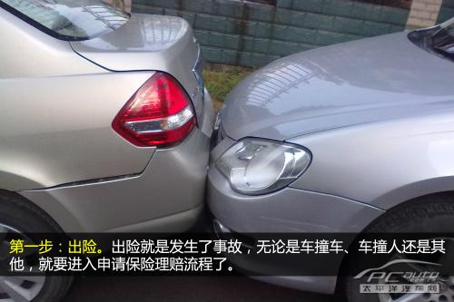 汽车保险理赔流程图解