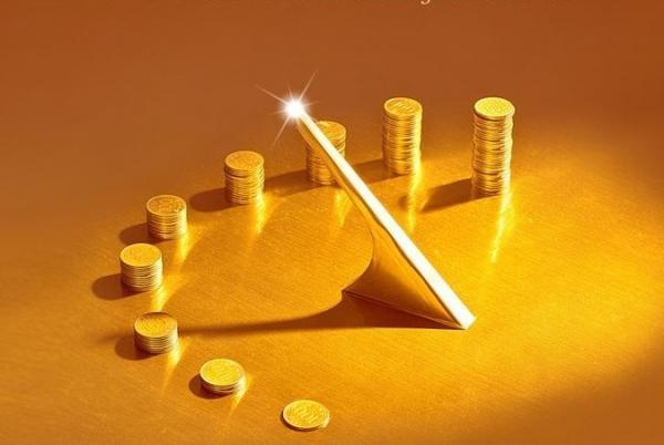 如何提高上市公司的投资效率